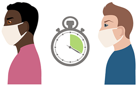 Patient Safety - Time Between Appointments